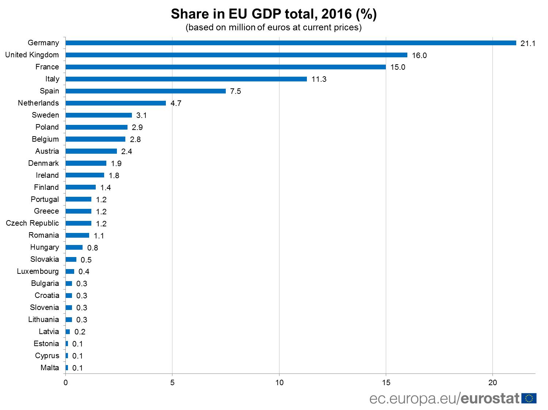 IMG graph News GDP