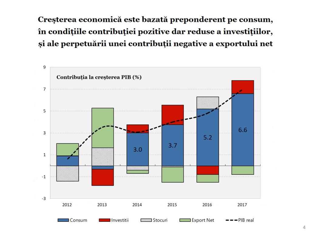 Economia României 2017 în grafice performanțe, riscuri, provocări - Cosmin Marinescu Cosmin Marinescu0546