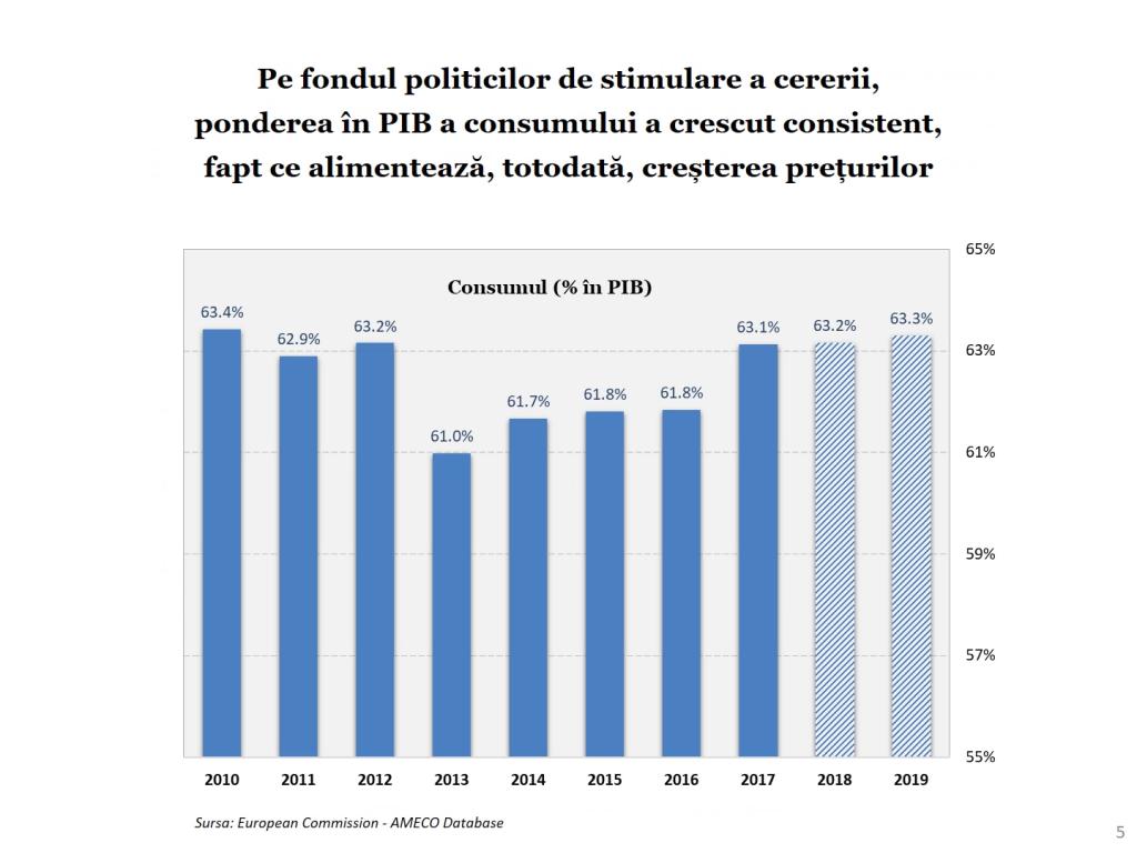 Economia României 2017 în grafice performanțe, riscuri, provocări - Cosmin Marinescu Cosmin Marinescu0730