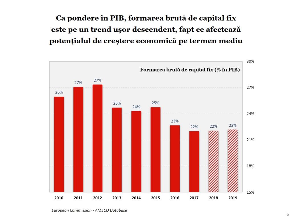 Economia României 2017 în grafice performanțe, riscuri, provocări - Cosmin Marinescu Cosmin Marinescu0911