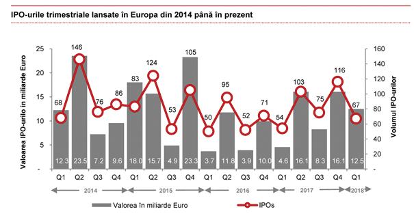 Grafic - inceput de an solid pentru bursele europene