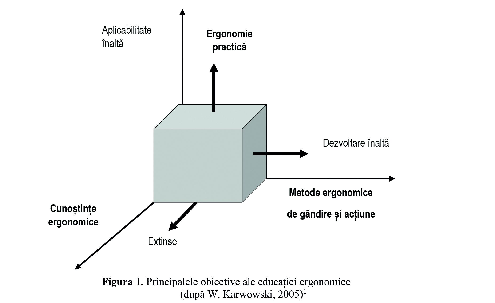 Figura 1-1